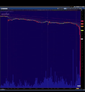 Flash Crash Screen of S&P 500 May 6  2010