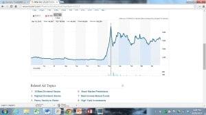 Reuters chart