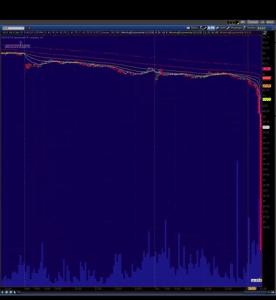Flash Crash Screen of S&P 500 May 6  2010